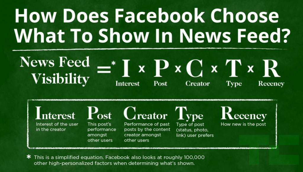 Facebook Edge Rank calculation for news feed